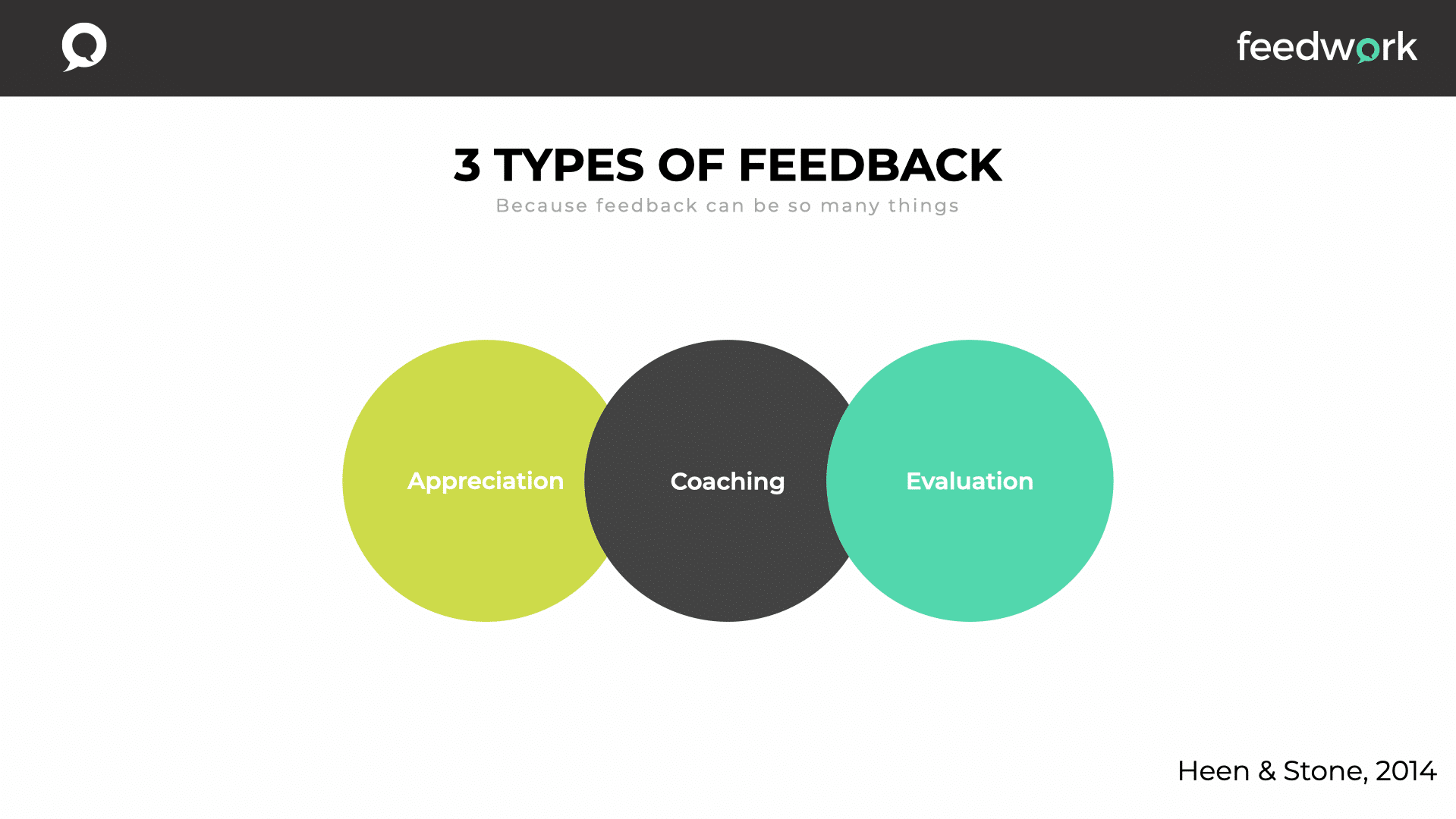 You can benefit from thinking about good feedback as these three types